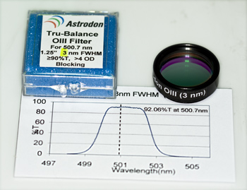 Astrodon Narrowband Filters